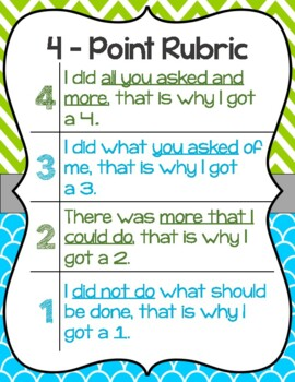 4-Point Grading Rubric - Lime Green, Turquoise, and Grey Theme