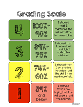 4-Point Grading Scale