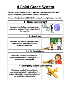 4 Point Grading Scale Explanation - Airplane Example