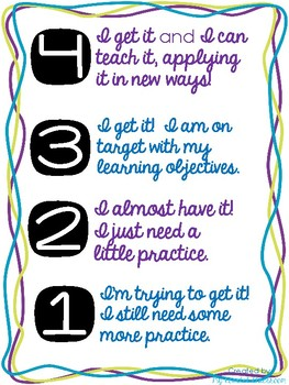 4 Point Learning Scale poster