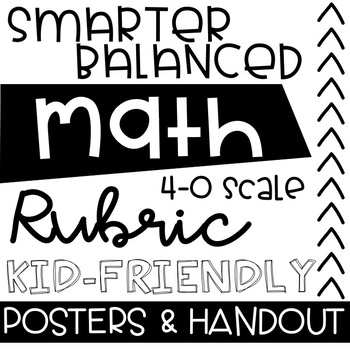 4-Point Math Rubric (aligned to SBAC)