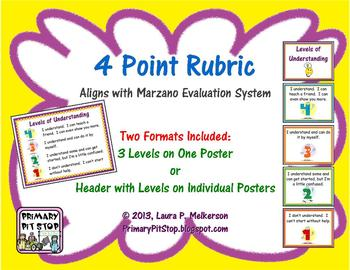 4 Point Primary Marzano Rubric (Scale for Student Self Assessment)