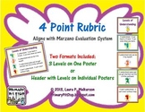 4 Point Primary Marzano Rubric (Scale for Student Self Ass