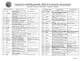 4 Posters-Common Core and LAFS: Words For Teaching and Assessment Grades 9-10