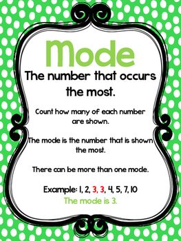 4 Printable Mean, Median, Mode, and Range Class Posters. Math Posters.
