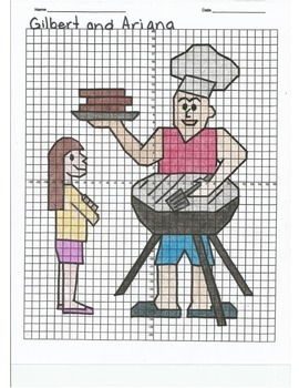 4 Quadrant Coordinate Graph Mystery Picture, Gilbert and Ariana BBQ
