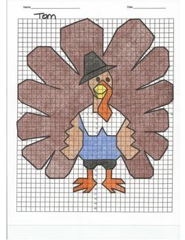 4 Quadrant Coordinate Graph Mystery Picture, Tom Turkey