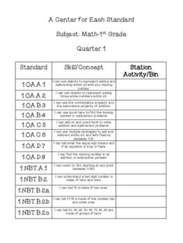 4 Quarter Center Plan Using Standards