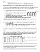 4 Scientific Method Scenarios- Review Concepts, steps & fi