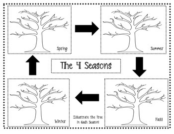 4 Seasons Mini Unit