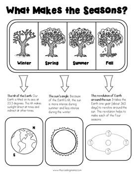 The Seasons Unit Study