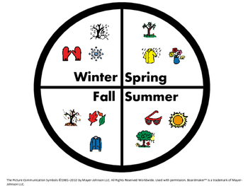 4 Seasons Wheel