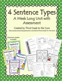 4 Sentence Types Grammar Pack with Posters