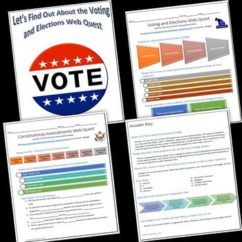 5 Social Studies / Civics Webquests Grade 7-10 Bundle