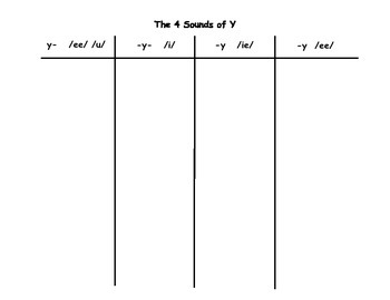 4 Sounds of Y Word Sort