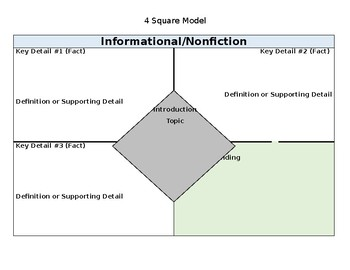 4 Square (Informational, Opinion, Narrative)
