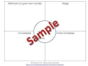 4 Square Vocabulary Template