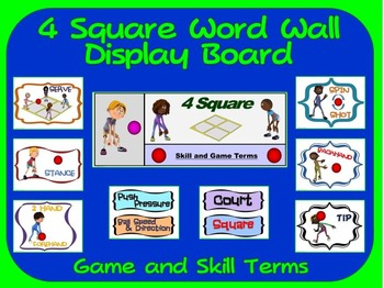 4 Square Word Wall Display: Skill, Graphics & Game Terms