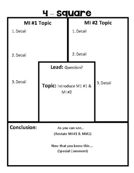 4 Square Writing Method