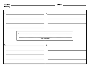 4 square writing template teaching resources teachers pay teachers
