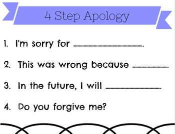 4-Step Apology Poster