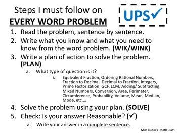 4 Step Problem Solving Method