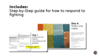Restorative Justice Toolkit: 4-Step Response to Fighting
