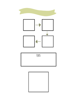 4-Step Zentangle Guide