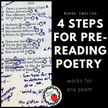 4 Steps for Pre-Reading Poetry Annotations