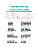 4 StepsReading Program Syllabus-See the order to teach the reading packets