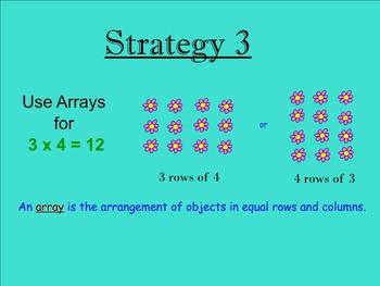 4 Strategies for Multiplication