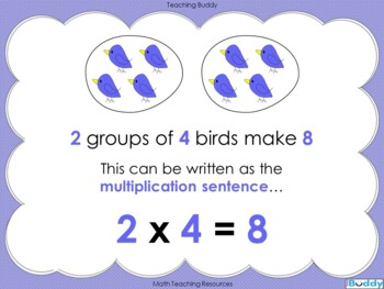 Multiply by Four