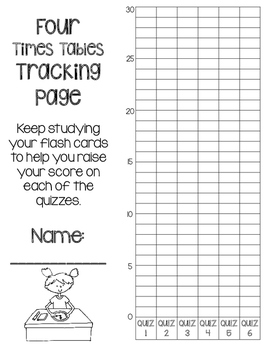 4 Times Tables Multiplication Fluency- 6 Quizzes with Self-Monitoring Graph