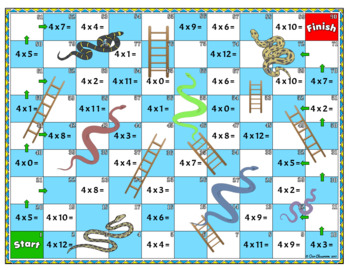 Image result for snakes and ladders board game times tables
