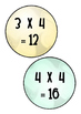 4 Times Tables - Wall Display Full Colour