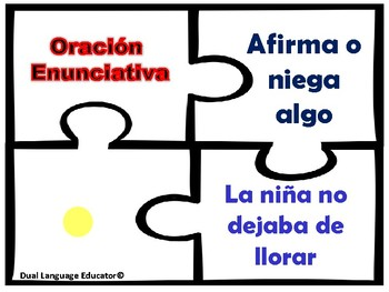 4 Tipos de oraciones/ 4 Types of Sentences
