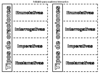 4 Tipos de oraciones parte 2/ 4 Types of Sentences Part 2
