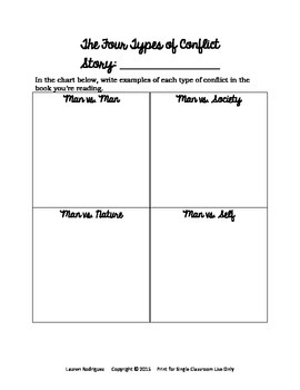 4 Types of Conflict: Assignment for any Story or Novel
