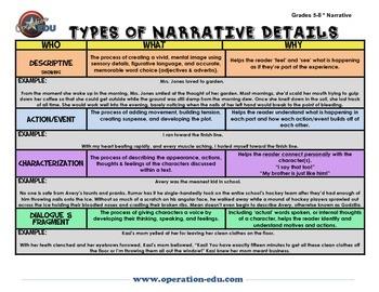 4 Types of Narrative Details