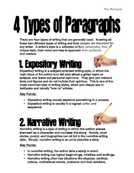 4 Types of Paragraphs