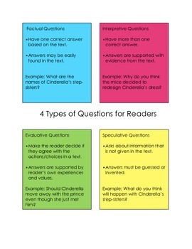 4 Types of Questions Chart