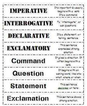 4 Types of Sentences - Civil War Edition (Task Cards)