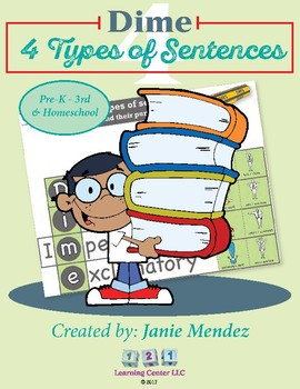 4 Types of Sentences:  D.I.M.E.S.