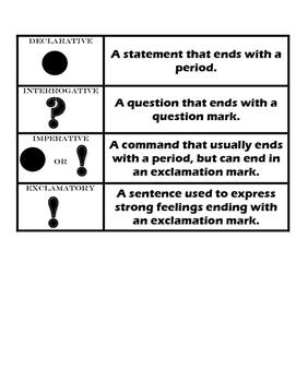 4 Types of Sentences Foldable
