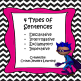 4 Types of Sentences- PPT, Structured Notes, Interactive N