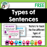 Types of Sentences Posters - FREE