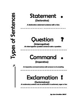 4 Types of Sentences-Primary