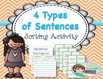4 Types of Sentences - Sentence Sorting Activity