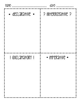4 Types of Sentences Bundle: Declarative, Imperative, Interrogative, Exclamatory