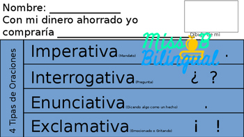 4 Types of Sentences (Spanish & English)